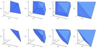 Science Publishes Article on Entanglement Polytopes